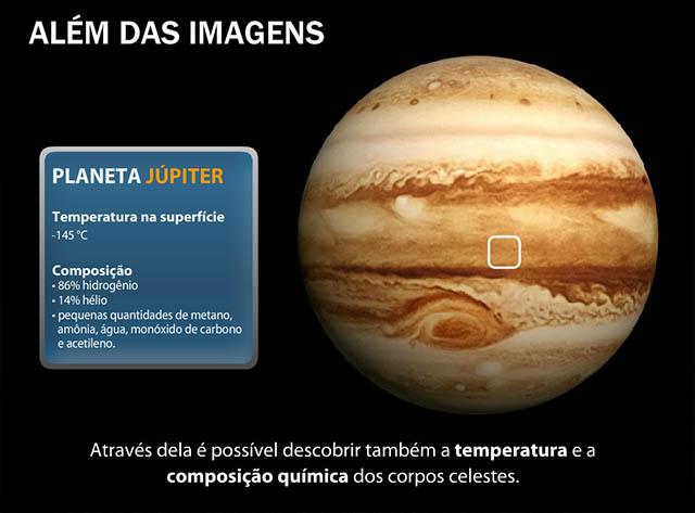 Mamute Mídia - Ferramentas da Descoberta Astronômica