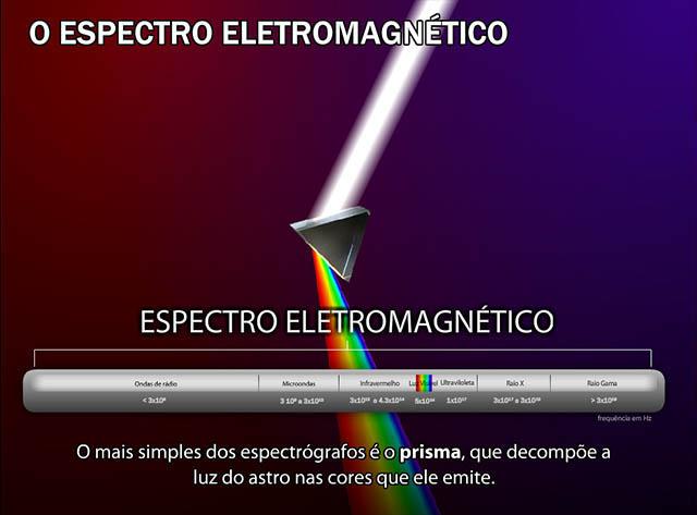 mamute midia catavento ferramentas das descobertas astronomicas_13